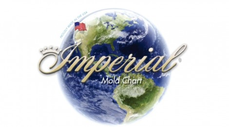 Imperial Mold Chart